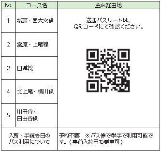 sashiougi01